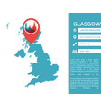glasgow map infographic vector image