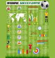 infographics soccer football sport game vector image