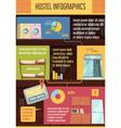 Hostel Infographics Flat Template vector image