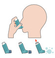 patient use inhaler for asthma information vector image vector image