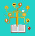 education pencil tree concept vector image vector image