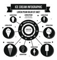 ice cream infographic concept simple style vector image