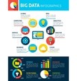 Big Data Infographics vector image