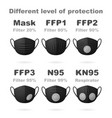 face black breathing mask different types vector image