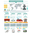 Global Logistics Infographics vector image