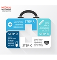 circle plus sign medicine chest healthcare vector image vector image