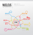 nuclear infographic report template vector image