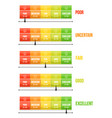 creative credit score rating scale vector image vector image