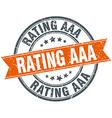 Rating aaa round orange grungy vintage isolated