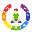 Yoga lifestyle circle with human isolated on white vector image vector image