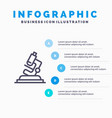 lab microscope science zoom blue infographics vector image vector image
