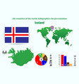 iceland all countries of the world infographics vector image
