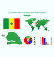 senegal all countries of the world infographics vector image vector image