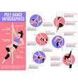 pole dance infographics vector image vector image