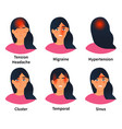 showing types headaches vector image