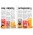 dog owners infographics vector image vector image
