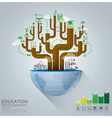 Global Education With Tree Diagram Creative vector image vector image