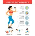 Sportive Lifestyle Infographics vector image vector image