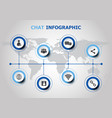 infographic design with chat icons vector image vector image