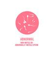 abnormal sperm male fertility concept icon vector image vector image