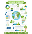 save nature infographic for earth day design vector image vector image