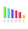 3d bar chart graph diagram color cylinder vector image