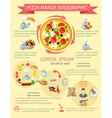 Pizza maker infographics vector image vector image