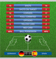 football pitch statistics vector image vector image