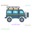 off-road vehicle van with mud tire vector image vector image