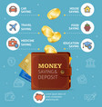 money saving and deposit concept with wallet vector image vector image