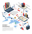 internet things isometric infographics vector image