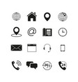 set of contact us icons vector image