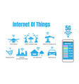 internet things or iot concept 5g internet vector image vector image