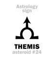 astrology asteroid themis vector image vector image