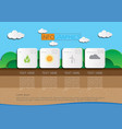 4 steps infographic nature background vector image