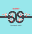 road concept timeline infographic chart flat style vector image