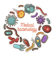 viruses and bacteria poster for medical vector image