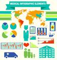 medical elements set for flat design vector image