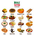 middle eastern cuisine vector image vector image