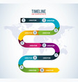 timeline infographic world report diagram business vector image vector image