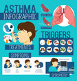 asthma healthcare infographics vector image