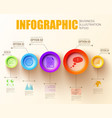 Business step infographic concept