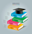 graduation cap and books with timeline infographic vector image