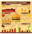 Fast Food Infographics vector image vector image