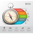 travel infographic with a compass vector image vector image