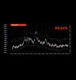 abstract financial big data graph vector image vector image