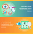 eye microsurgery banner set template cartoon vector image vector image