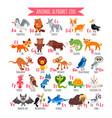 zoo alphabet a-z animal alphabet poster vector image vector image