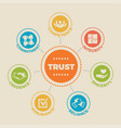 trust concept with icons and signs vector image vector image