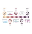 Timeline infographic template with world vector image